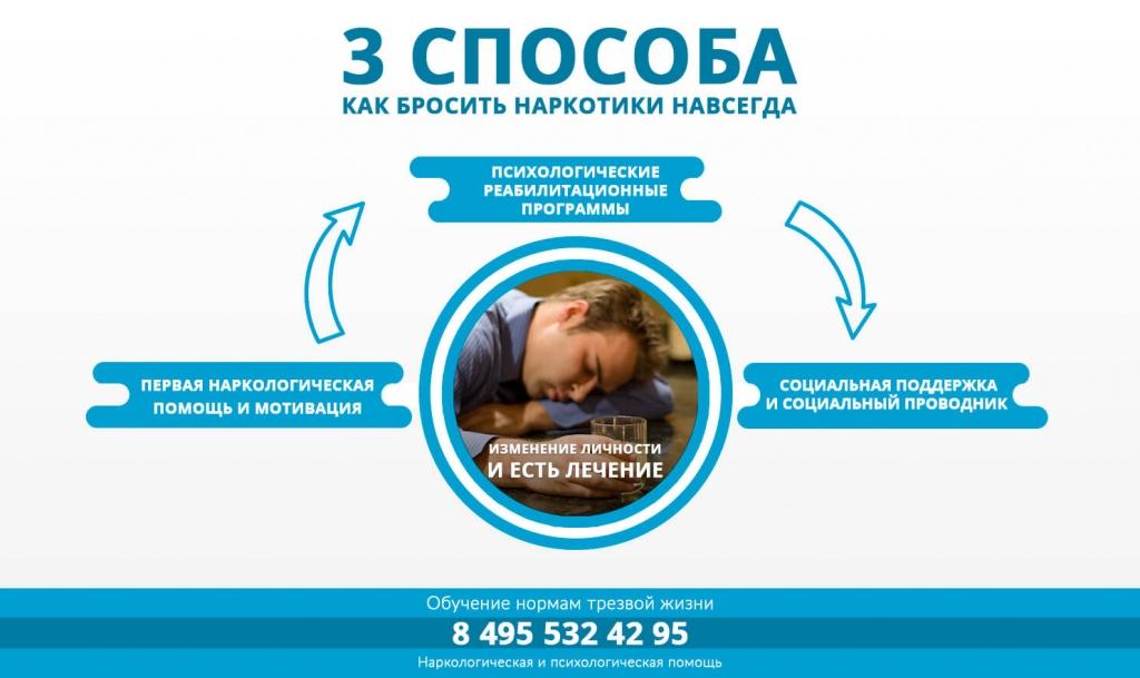 28 дней лечение алкоголизма и наркомании в Москве программа по профилактики наркомании, табакокурения, алкоголизма в общеобразовательных шк
